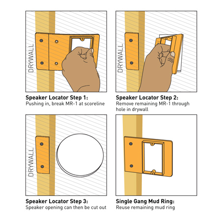 Box Buddy Mounting Ring - MR-1 Diagram