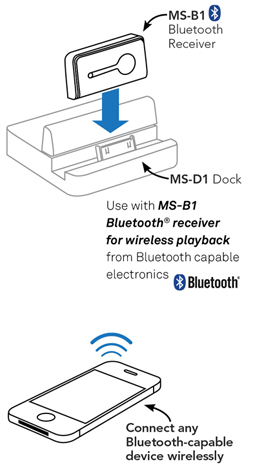 Mainstation In Wall Audio Docking Station - MS-D1 - Diagram